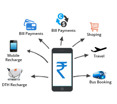 13 Mobile Recharge API Integration