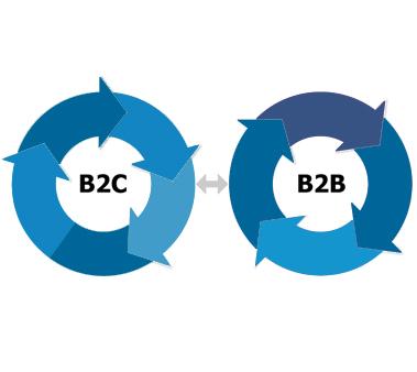 8 B2B & B2C Dashboard