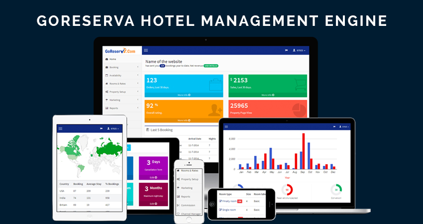 List Of Open Source Hotel Booking Engine Software