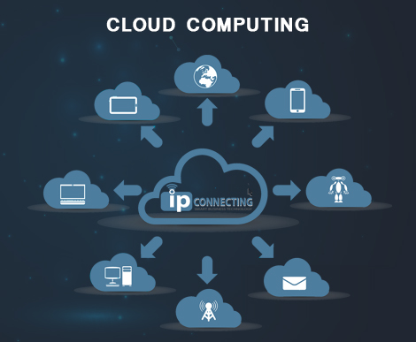 Cloud Computing | travel technology trends 2017