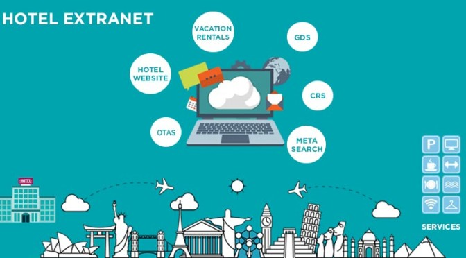 The Ultimate Guide For Online Hotel Extranet Software