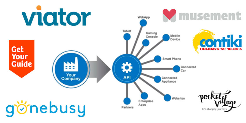 What is an Activity Provider | List Of Top 8 Activities API