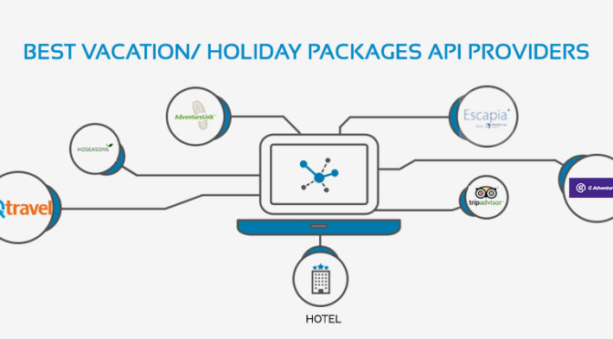 List Of The Best Vacation / Holiday Packages API Providers